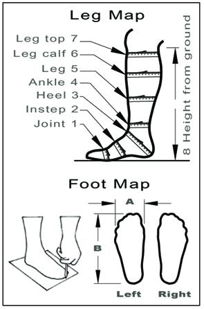measure-foot-2.jpg
